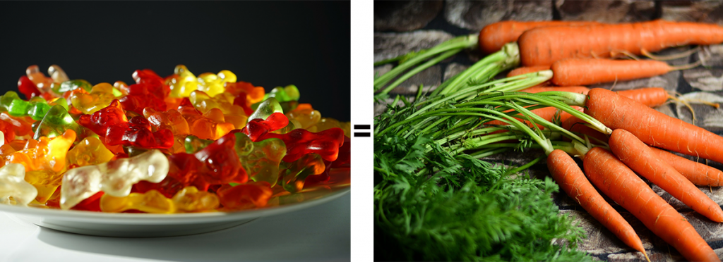 Energiegehalt: Lebensmittel sinnvoll einsetzen